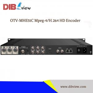 OTV-MHE51C Single MPEG4 AVC/H.264 HD Encoder HDMI/CVBS/HD-SDI/VGA To IPTV Streamer