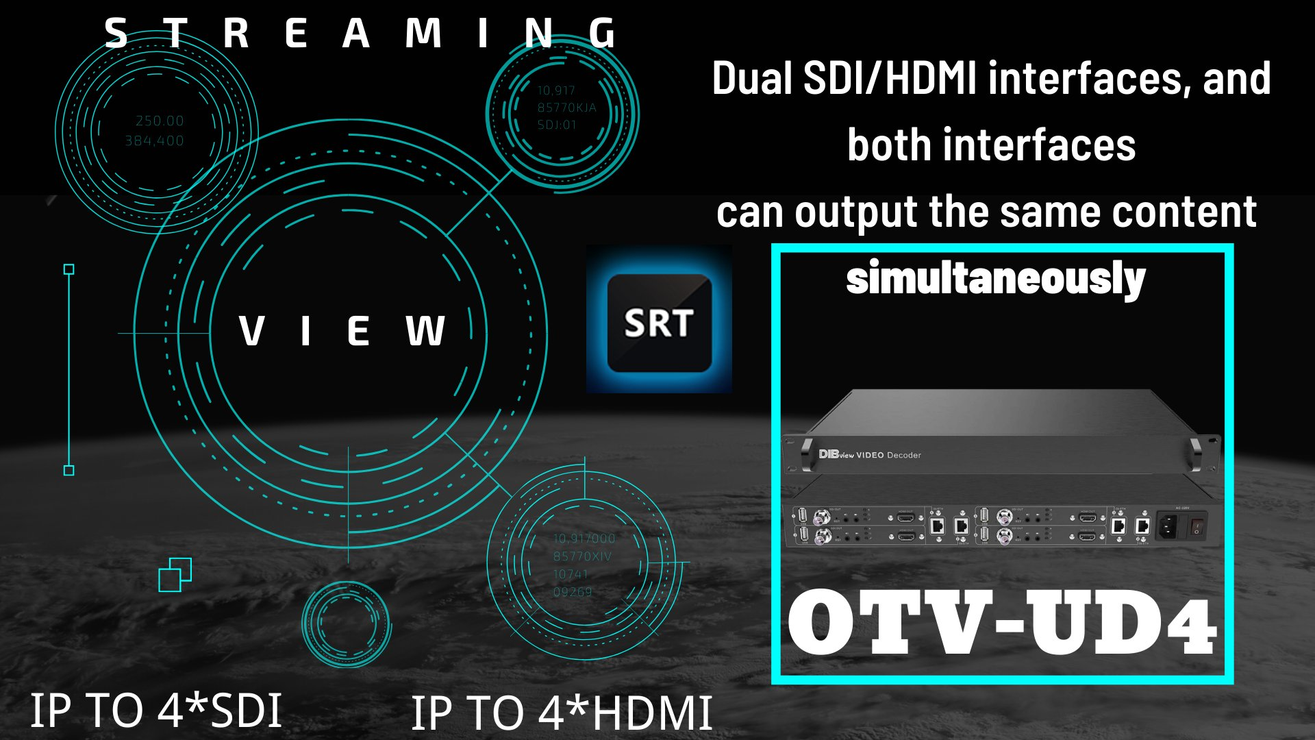 OTV-UD4 Multi-Channel SDI HDMI Media SRT Decoder